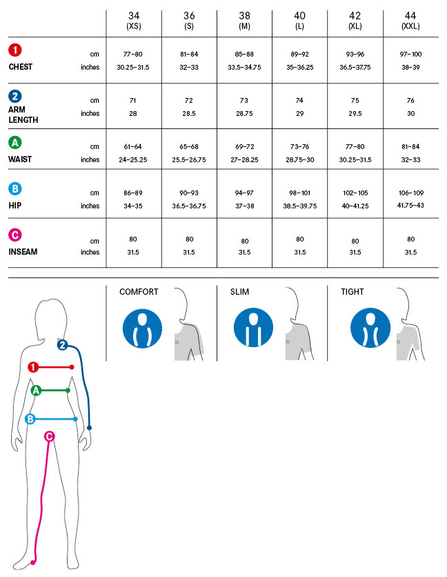 Gore Apparel Size Chart Women